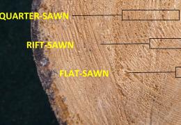 Quartersawn Vs. Flatsawn: Guitar Bracing